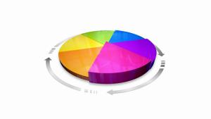 pie chart IQC